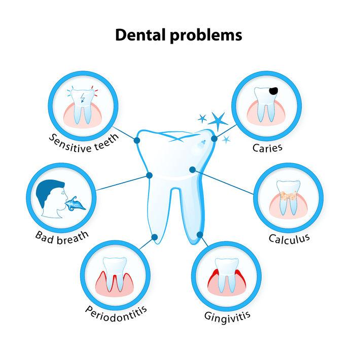 diabetes-and-oral-health